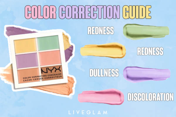 The LiveGlam Guide to Color Correction