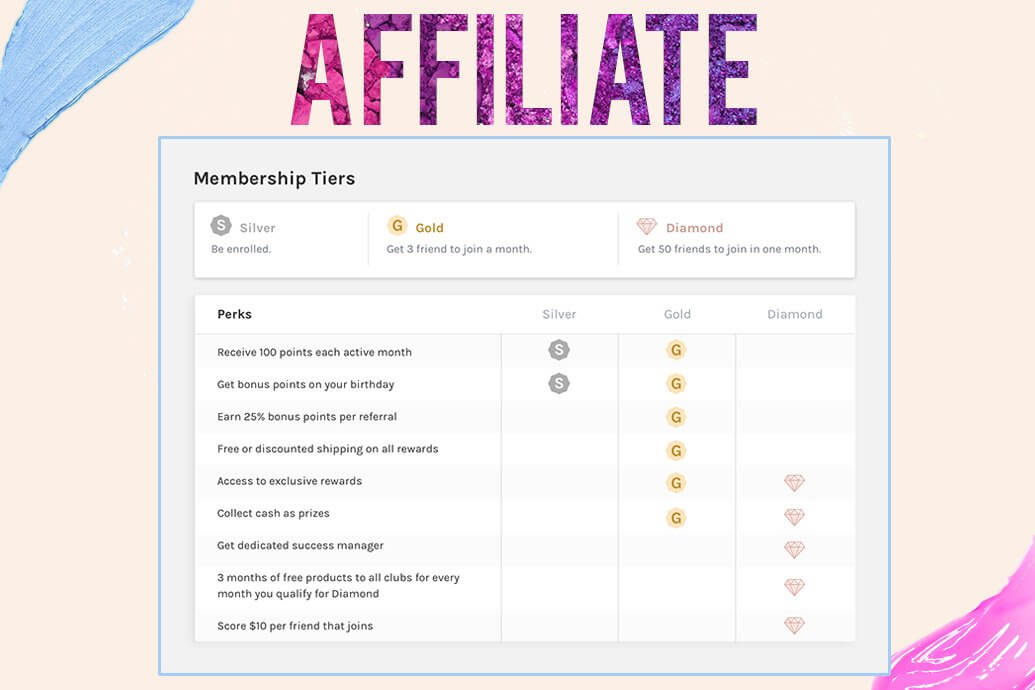 LiveGlam Discounts for being an affiliate member